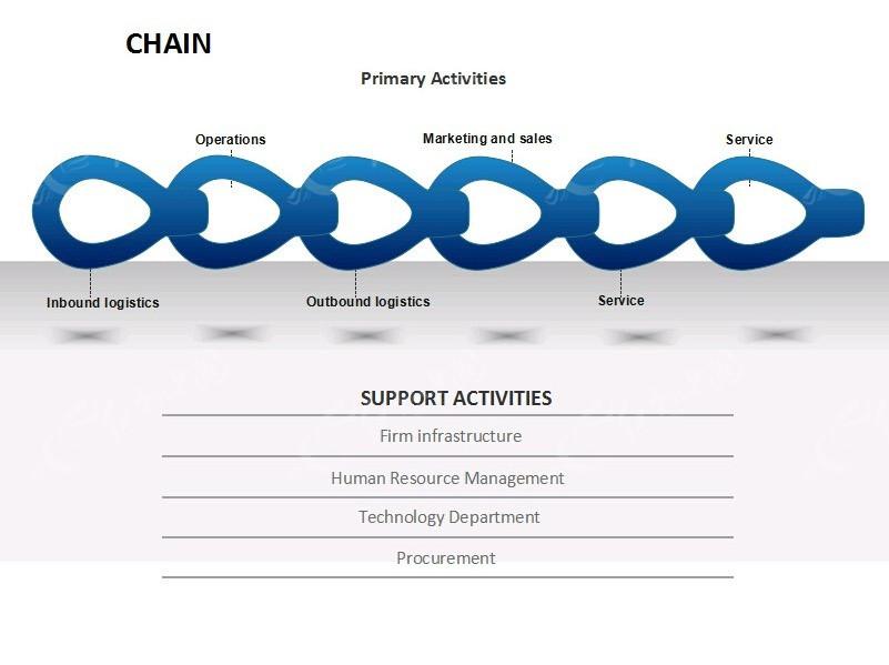铁链结构ppt图表素材