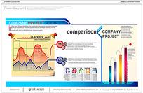 公司利润分析图