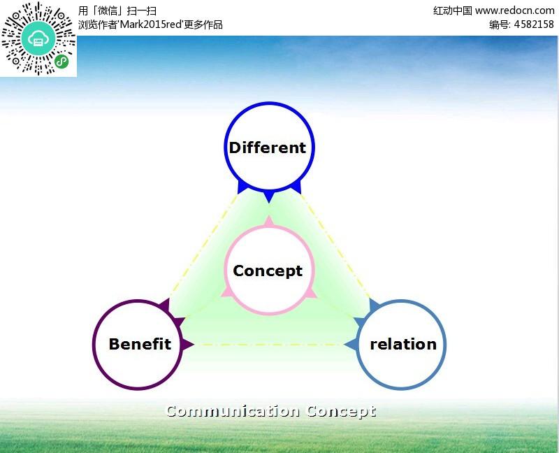 关于交流概念的英文ppt模板素材