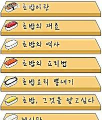 寿司菜单PSD素材