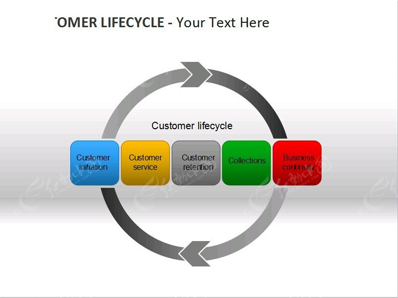客户生命周期循环圆圈ppt模板免费下载_表格图标素材图片