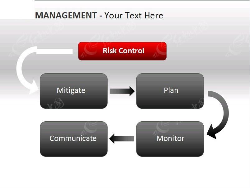 风险管理 风险控制 流程图ppt素材免费下载_红动网图片