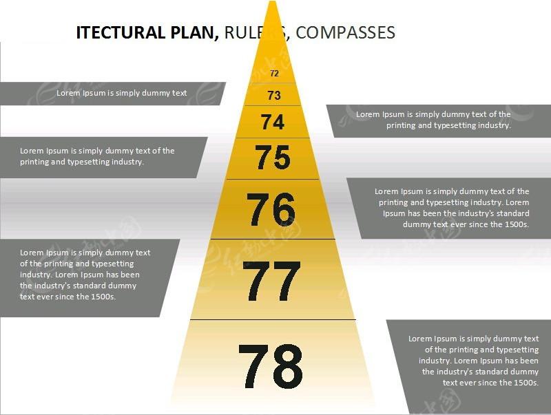 黄色三角形图表ppt模板图片