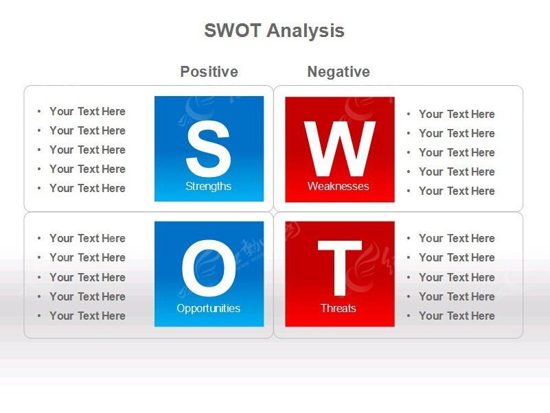 swot分析模型图