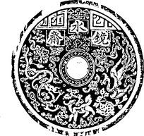 铜钱龙纹图案
