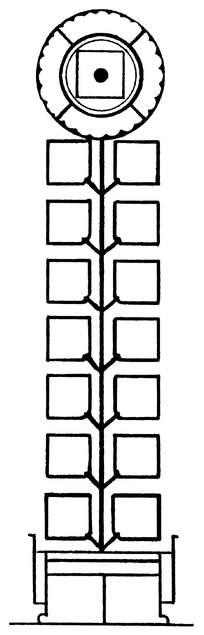 方形圆形组合对称窗格装饰花纹