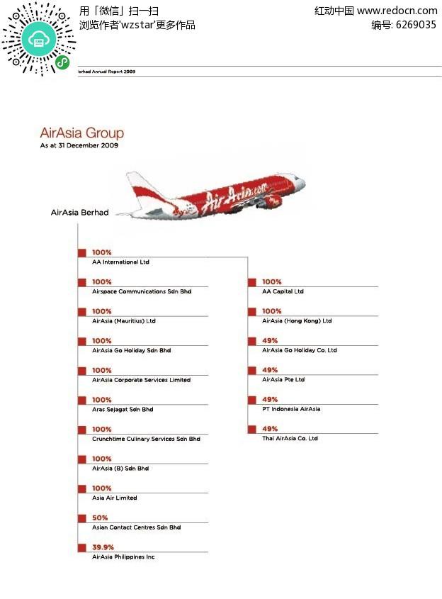 航空杂志目录设计图片图片