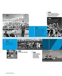 娱乐足球画册内页设计