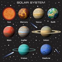 八大行星图片