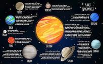 太阳系至少宣传展板