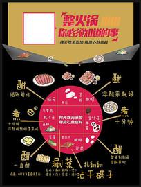 火锅店传单吃法