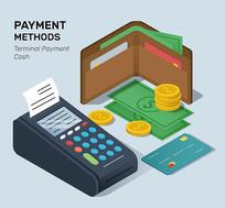 刷卡pos机信用卡矢量图