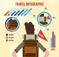 旅游商务信息矢量图