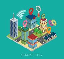 智慧城市无线网络矢量图