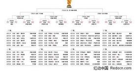 世界杯赛事表.eps