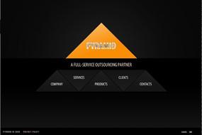 金字塔式网页模板