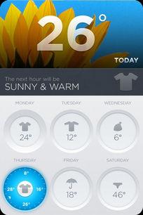 天气APP界面设计模板下载