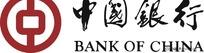 中国银行矢量标志