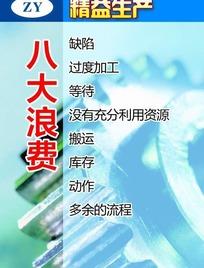 蓝色现代精益生产企业文化宣传标语海报展板-八大浪费