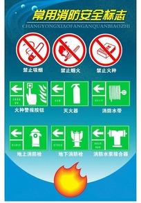 消防展板-常用消防安全标志PSD分层素材