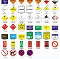 禁带宠物等英文警示标识