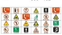 安全警示提醒标志设计