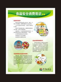 食品安全消费常识宣传展板