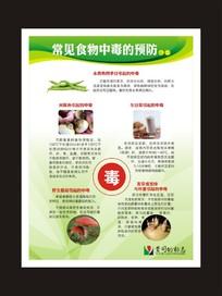 食品中毒预防宣传展板