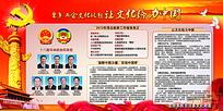 聚焦两会让文化给力中国宣传栏