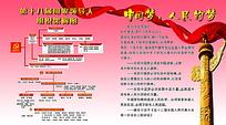 中国梦人民的梦两会宣传栏