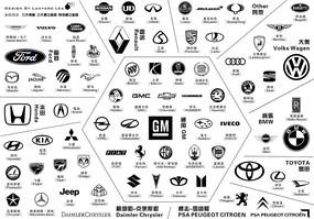 汽车标志图集
