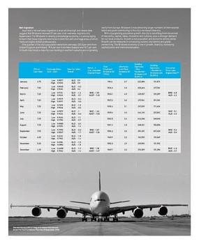 飞机场背景画册内页设计