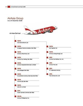 航空杂志目录设计