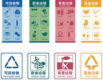 垃圾分类标志展板